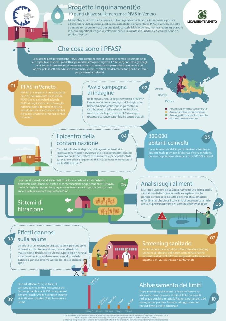 Infografica_inquinamen(t)o_vfinal_A3_v2