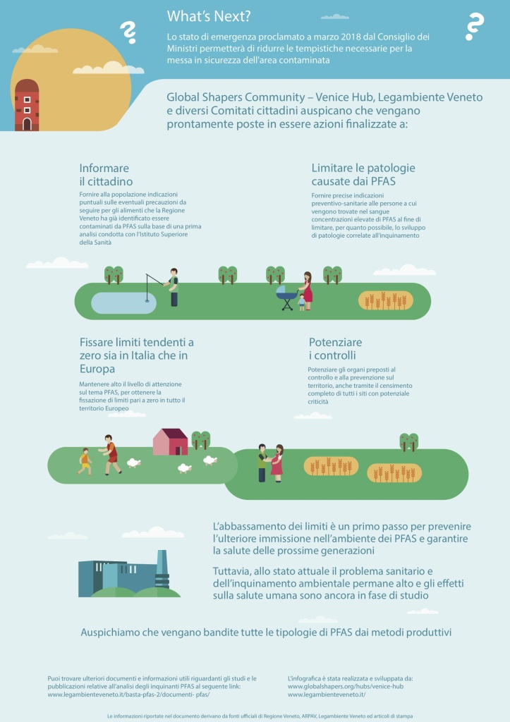 Infografica_inquinamen(t)o_vfinal_A3_v2_2